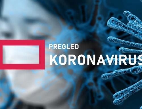 Pregled: Koronavirus i avio saobraćaj